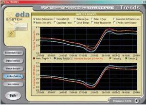high voltage test equipment EDA III