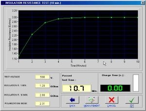 high voltage test ETP2