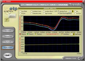 pruebas de transformadores de potencia etp trends software