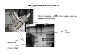 DRM: Dynamic Resistance Measurement